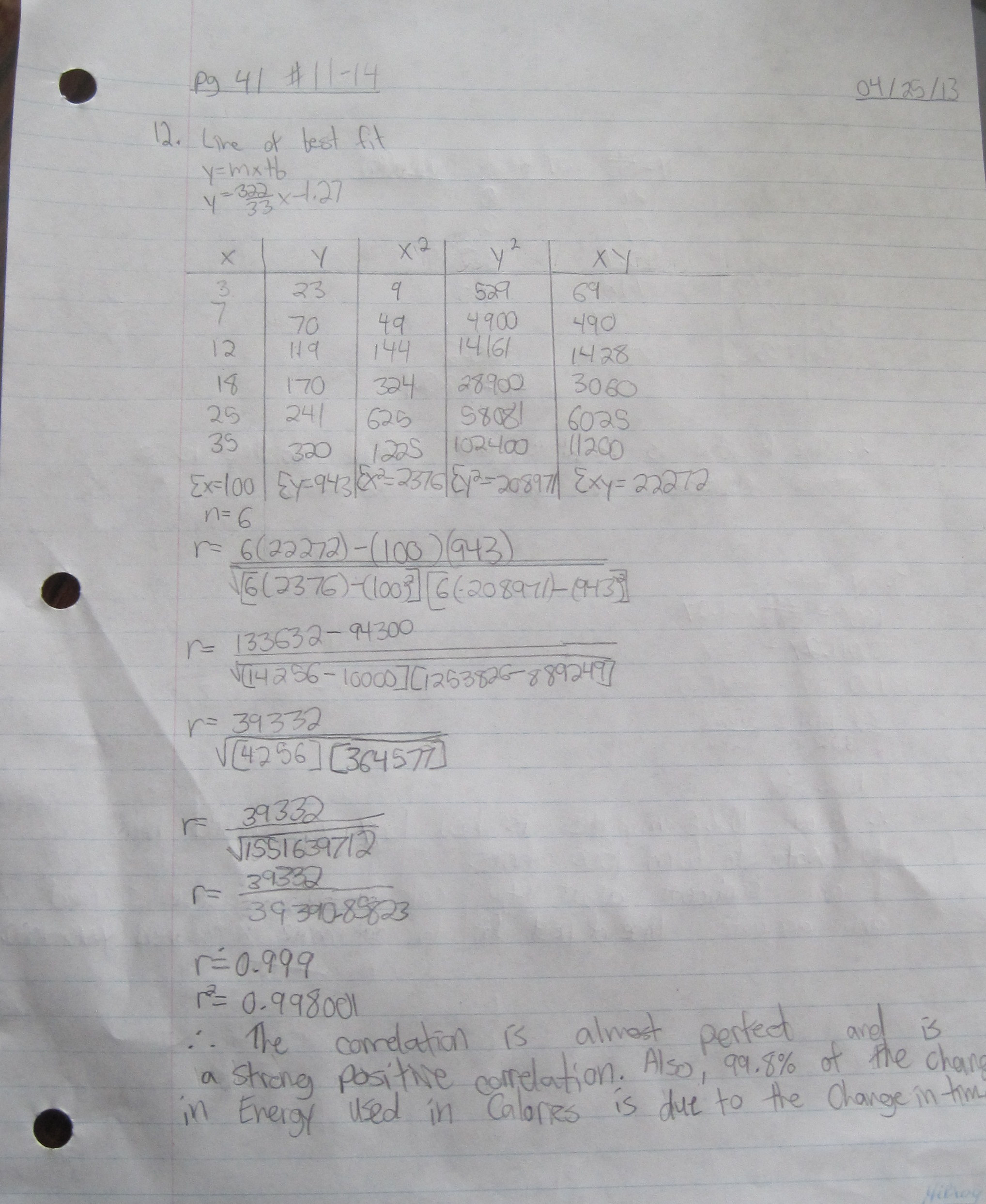 need math help grade 12 mathematics Ontario Canada – Line of Best Fit Worksheet with Answers
