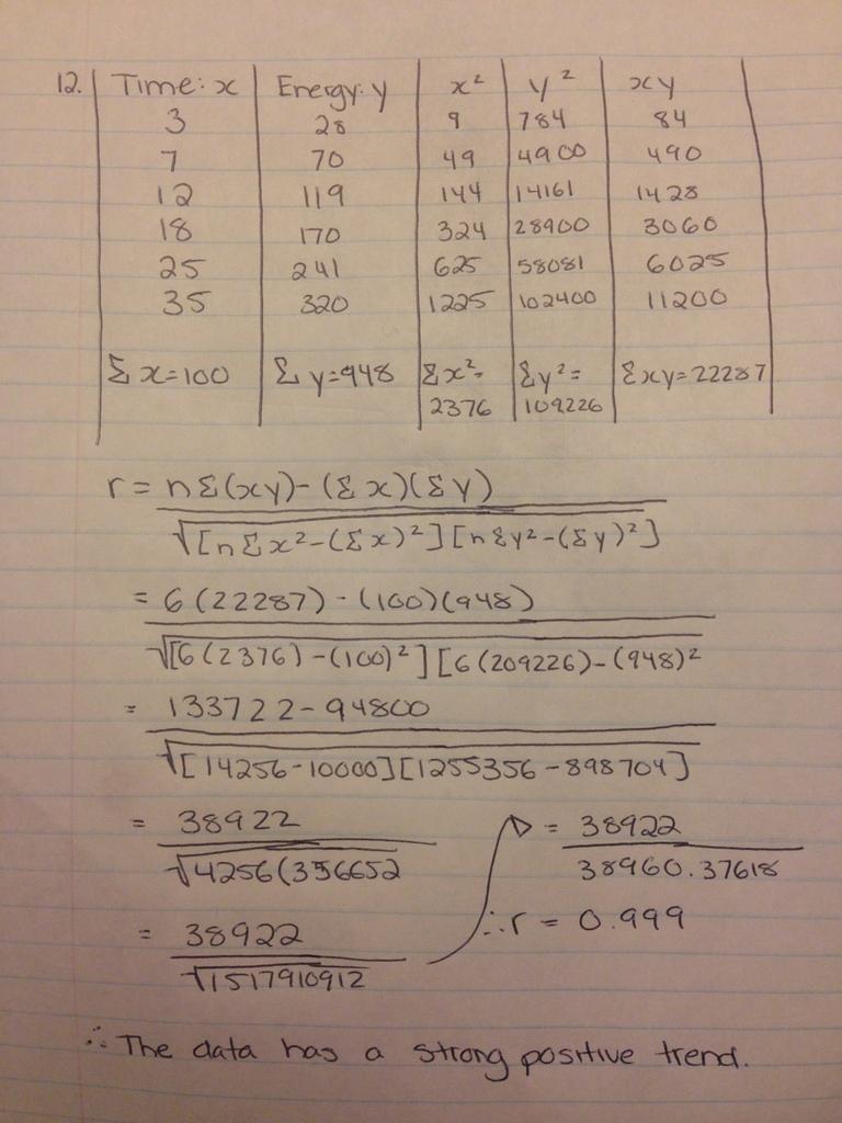 need math help ... grade 12 mathematics, Ontario, Canada